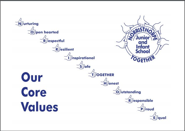 Core Values(8)